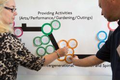 Community engagement seminar May 2015